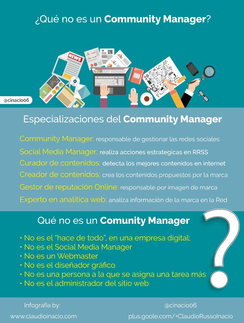 Qué no es un Community Manager