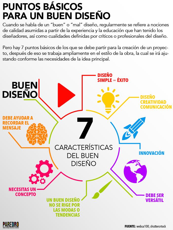 7 características del buen diseño