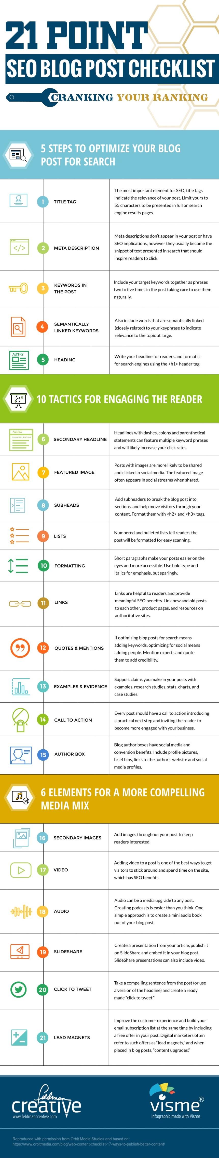 Checklist para el SEO del post de tu Blog
