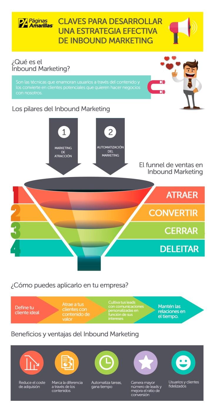 Claves para un estrategia efectiva de Inbound Marketing