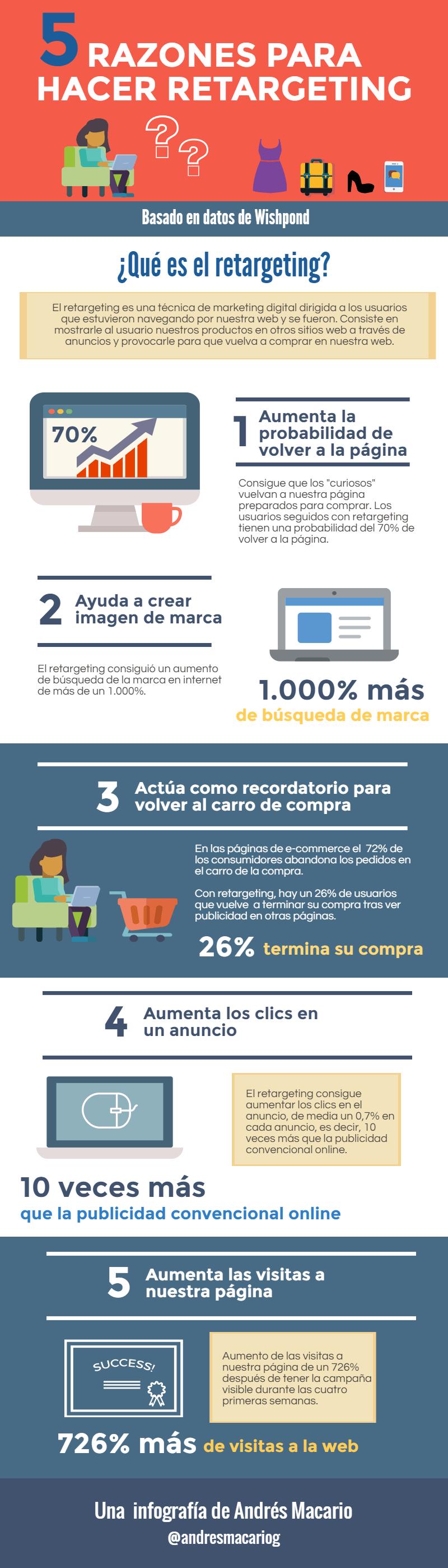 5 razones para hacer retargeting - Infografia Andres Macario