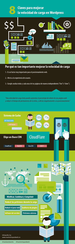 8 claves para aumentar la velocidad de carga de WordPress