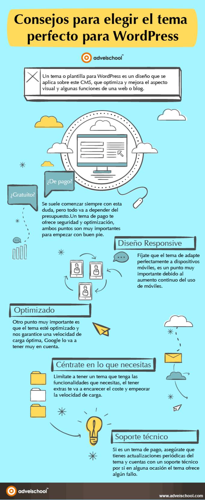 Consejos para elegir el tema perfecto para WordPress