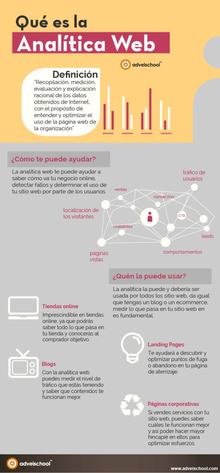 Qué es la Analítica Web