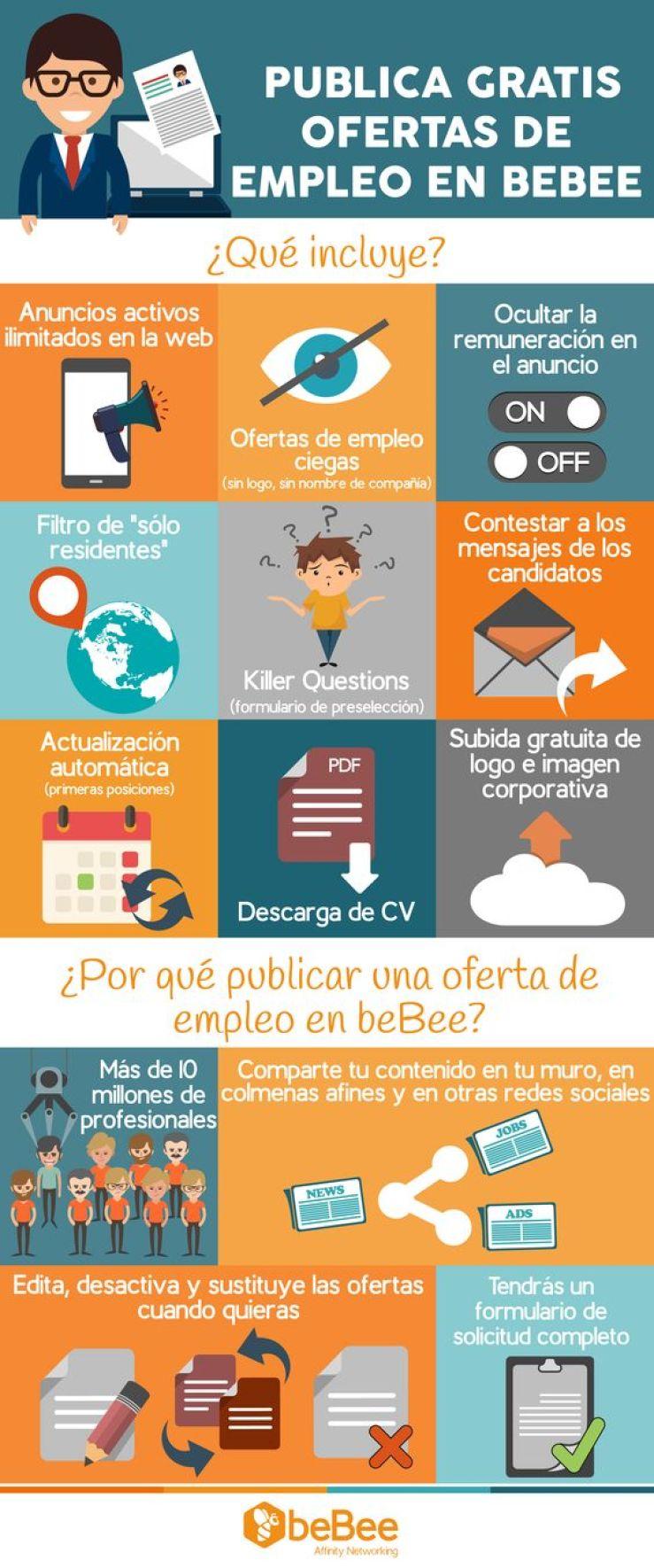 Publica gratis ofertas de trabajo en BeBee