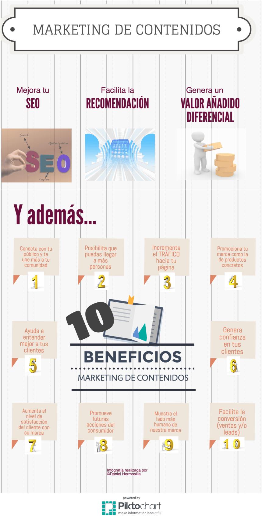 10-beneficios-marketing-contenidos-infografia