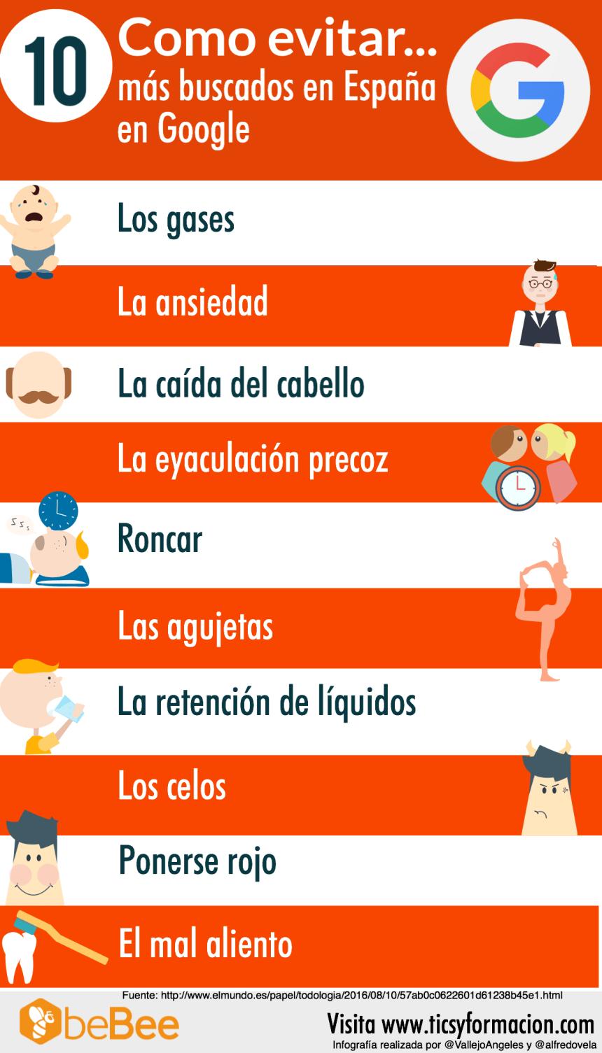 """Los 10 """"Cómo evitar ..."""" más buscados en Google en España"""