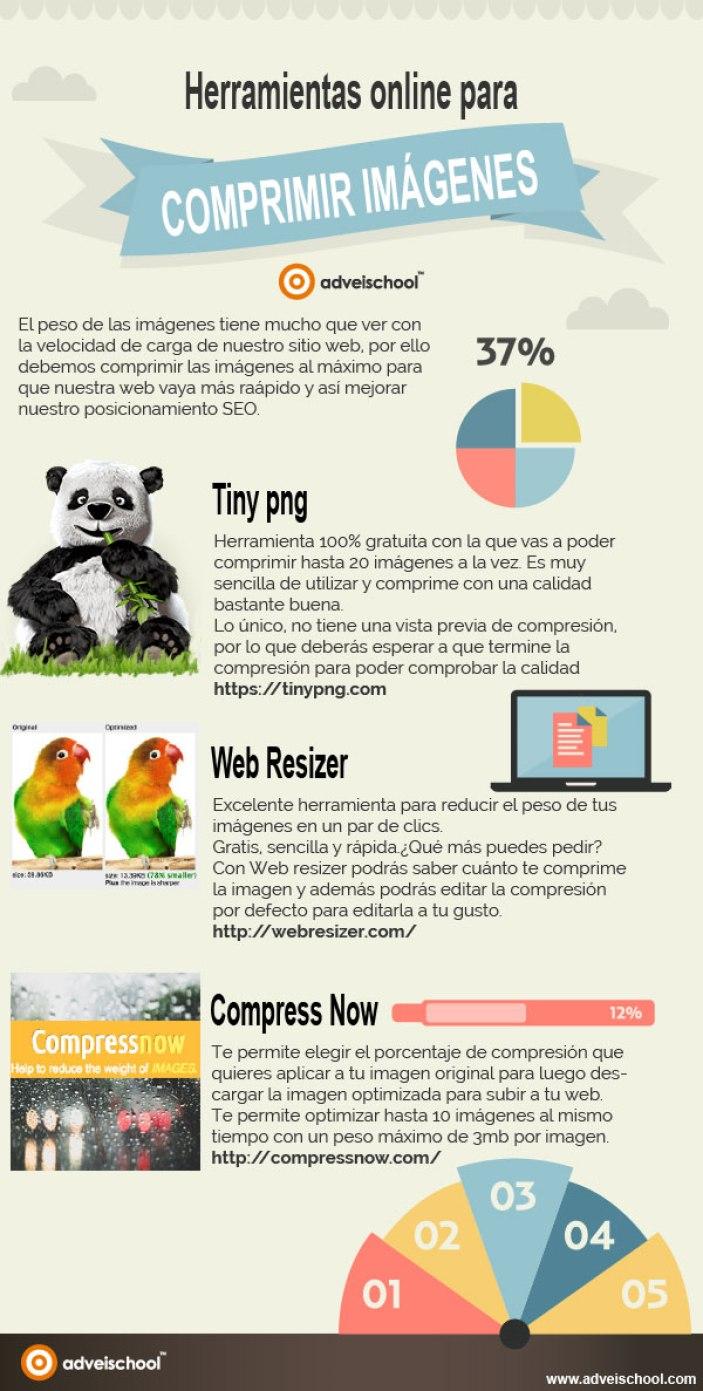 3 herramientas online para comprimir imágenes