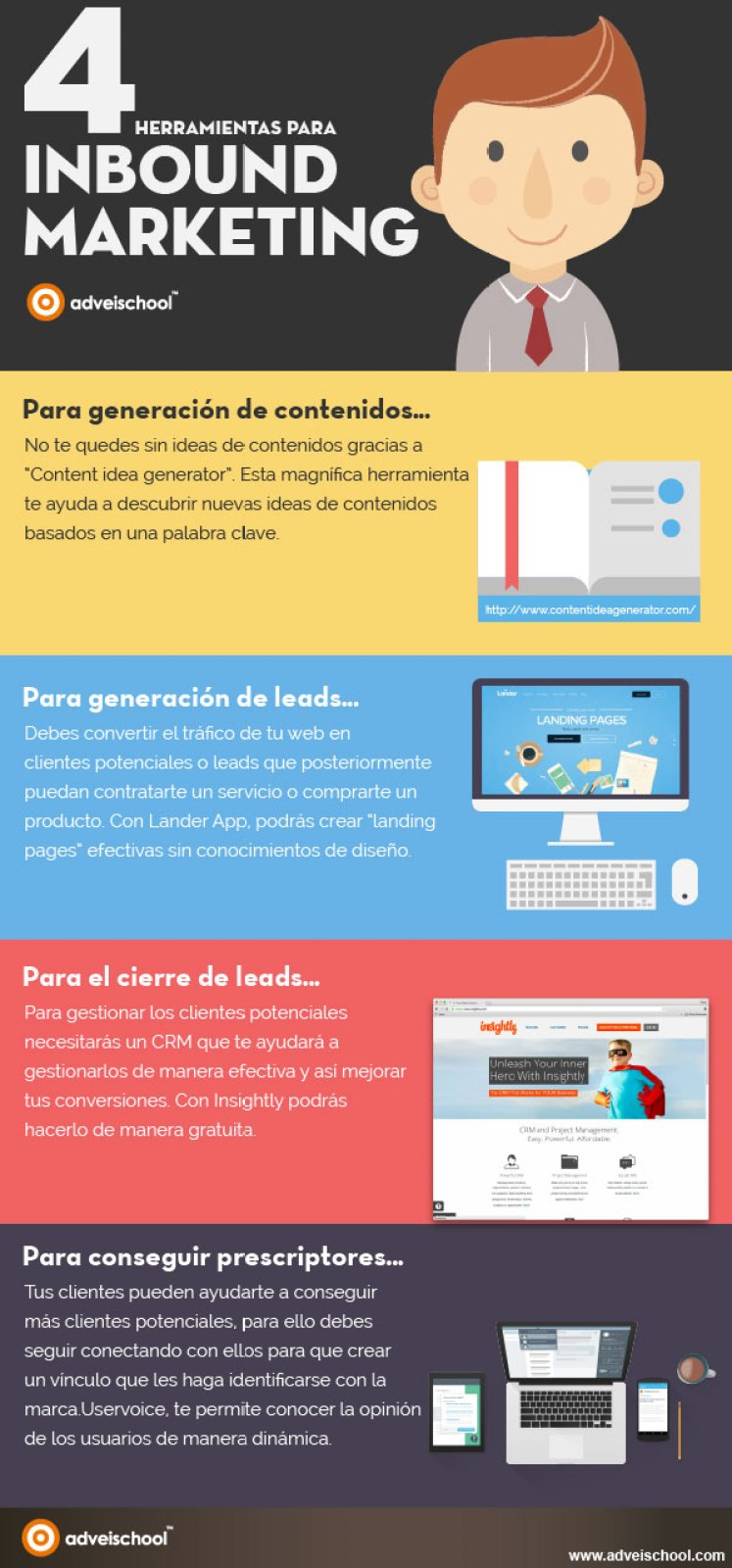4 herramientas para Inbound Marketing