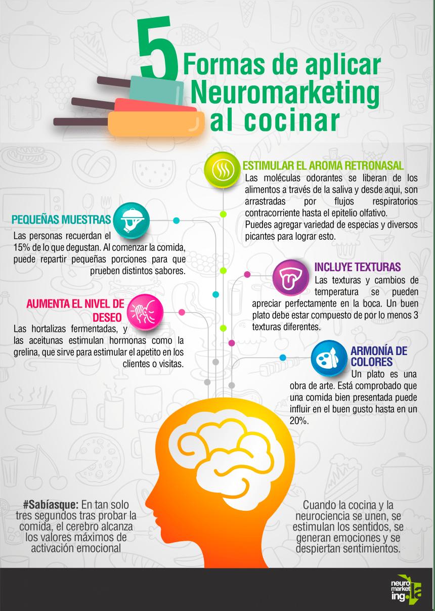 5 formas de utilizar el neuromarketing al cocinar for Cocinar en 5 min
