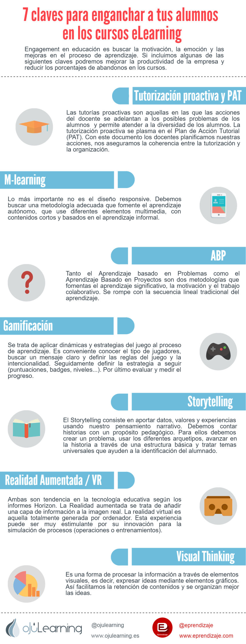 7-claves-elearning-infografia
