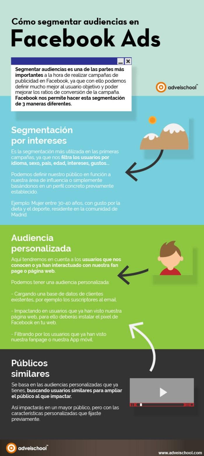 Cómo segmentar audiencias en Facebook Ads