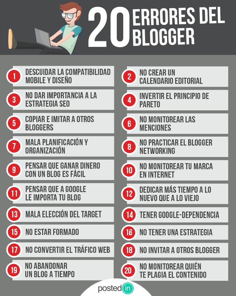 20 errores del Blogger