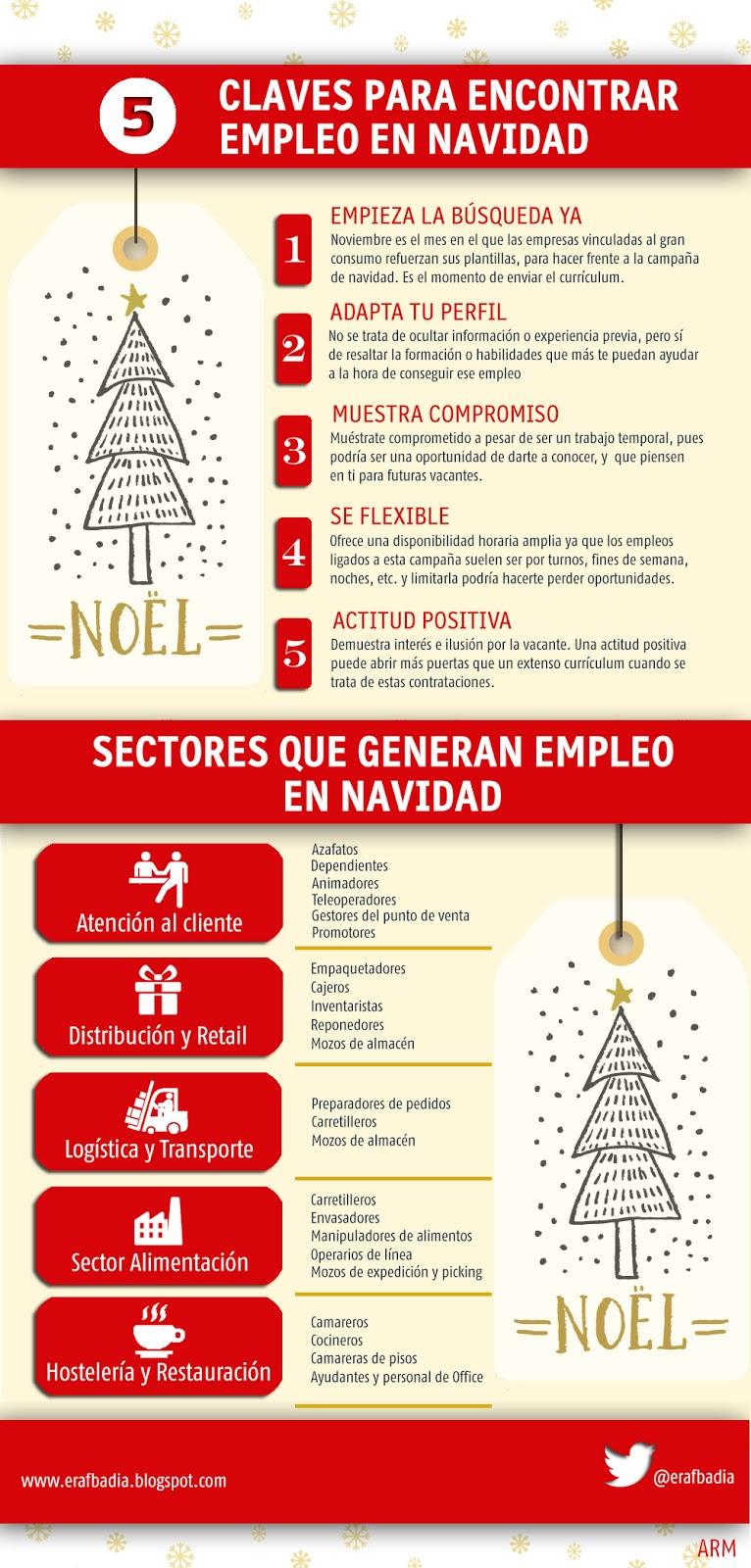 5 claves para encontrar empleo en Navidad (y sectores dónde se genera)