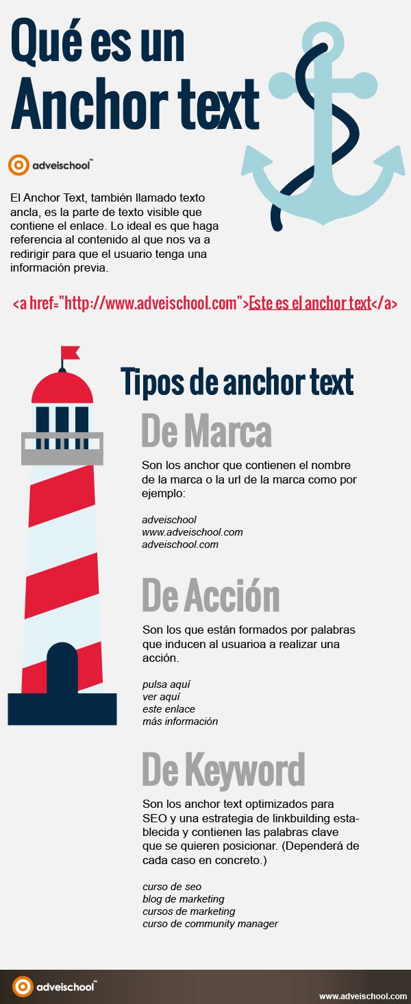Qué es el Anchor text