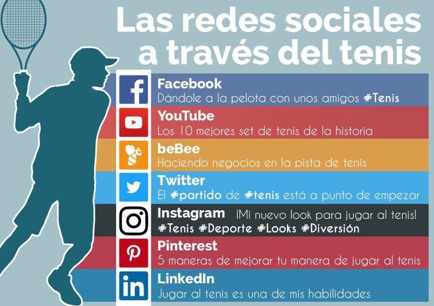 redes-sociales-tenis-infografia