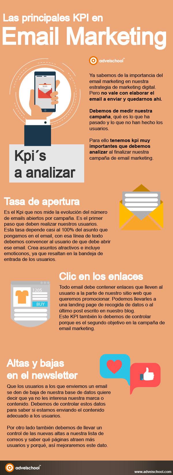 Principales KPI del email marketing
