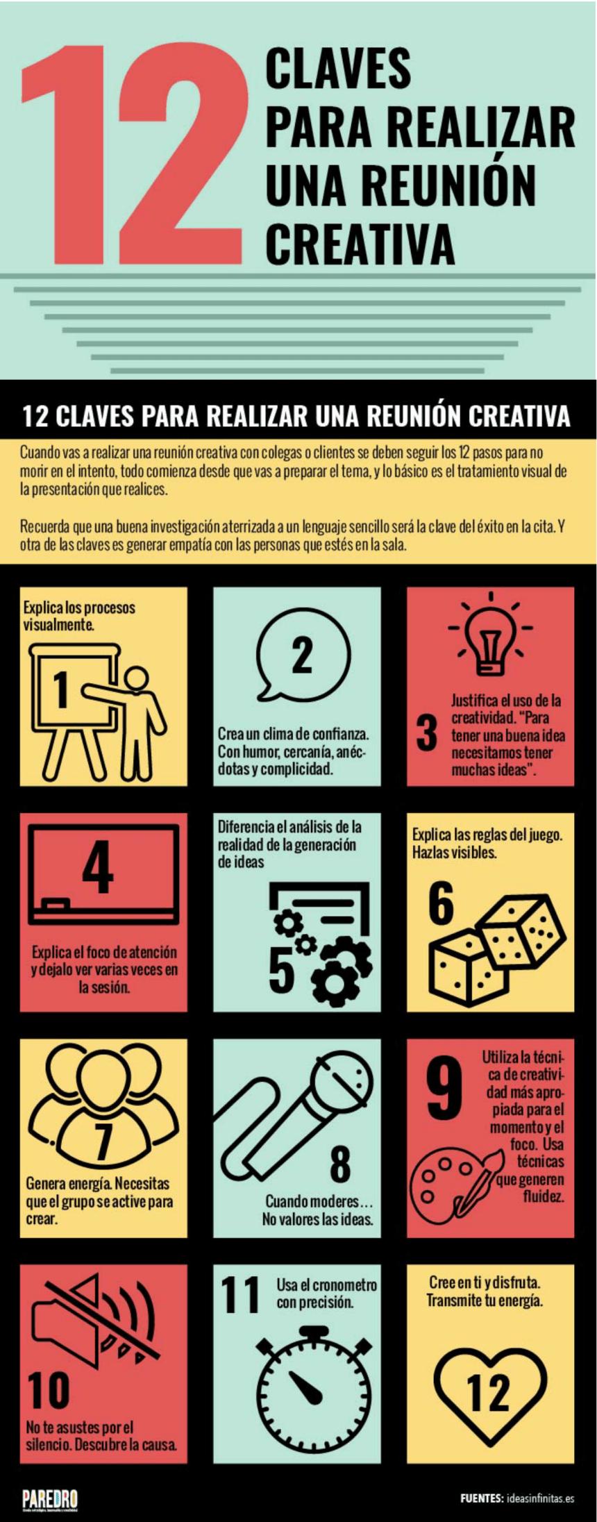 12 claves para realizar una reunión creativa