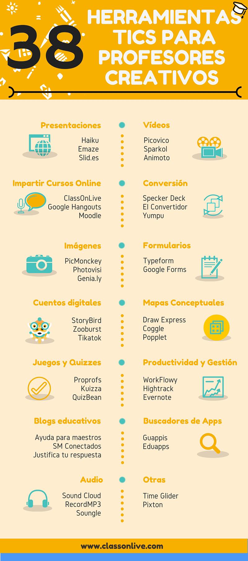 38 herramientas TIC para profesores creativos