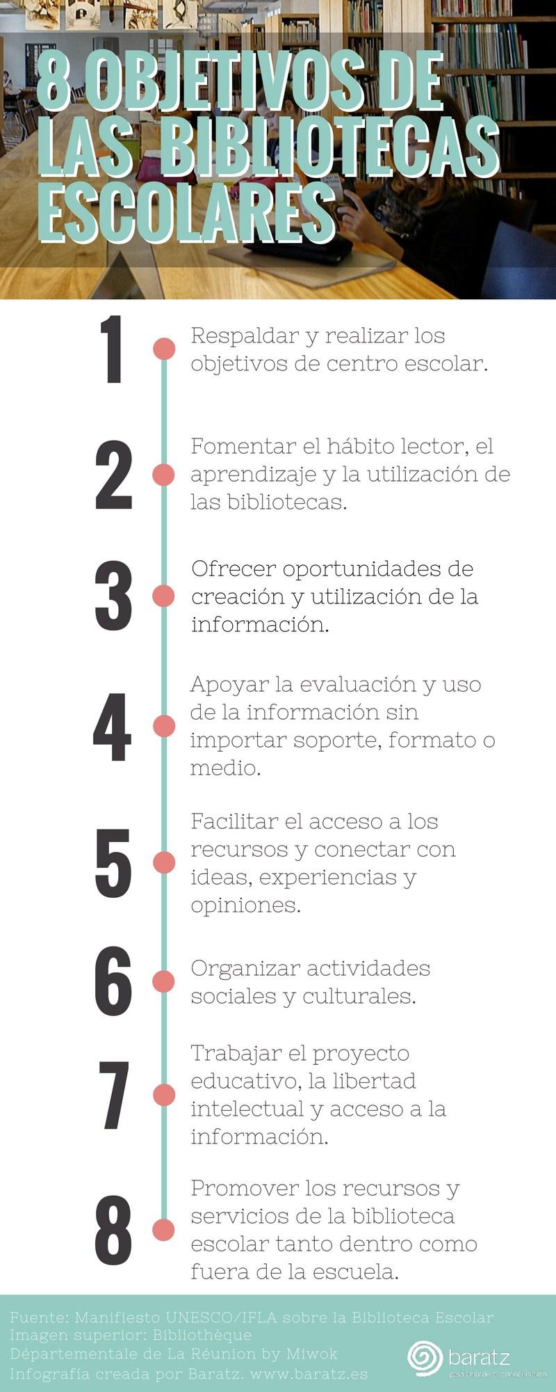 8 objetivos de las Bibliotecas Escolares
