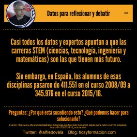 alfredovela-datos-003