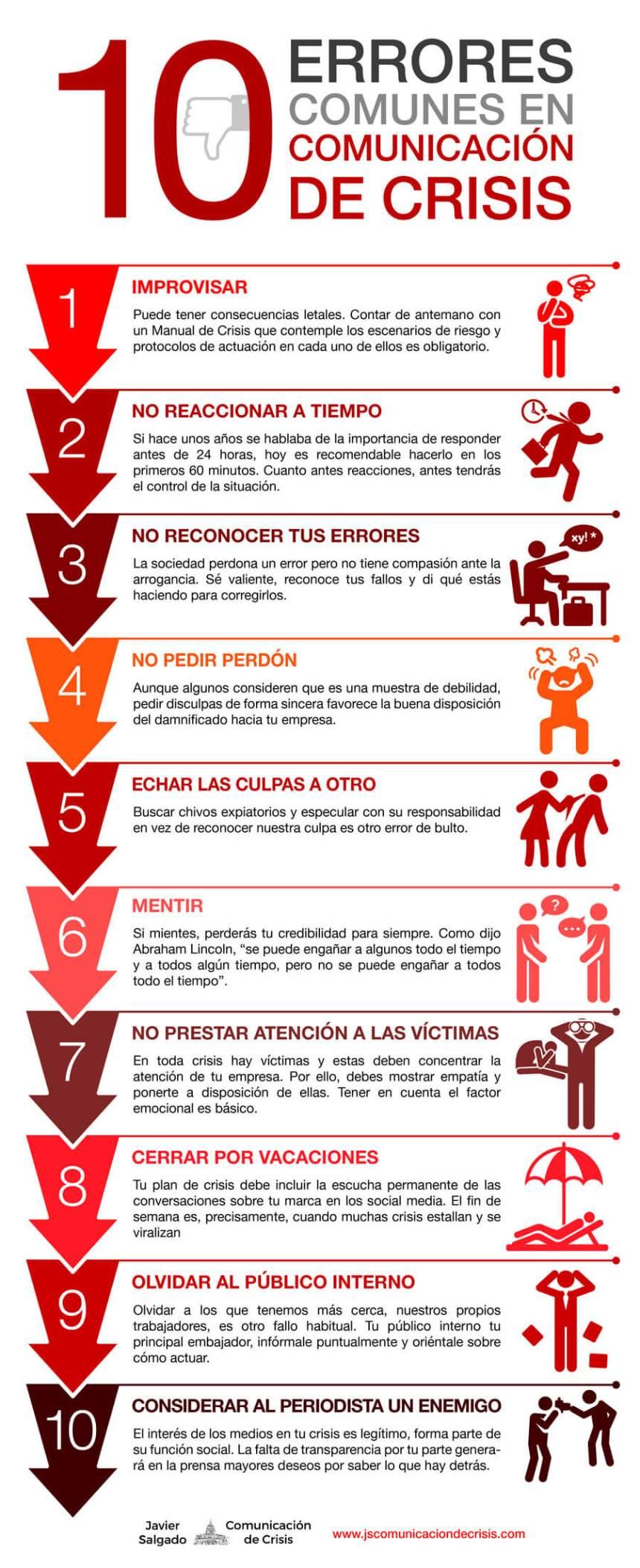 10 errores frecuentes en comunicación de crisis