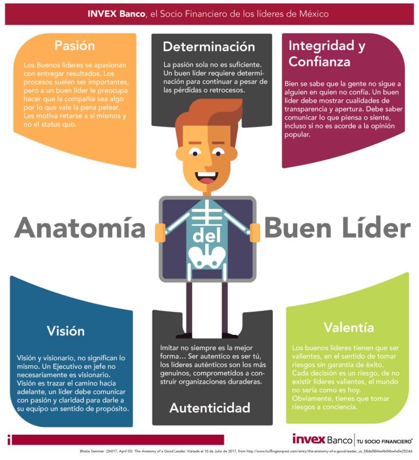 Anatomía del buen líder