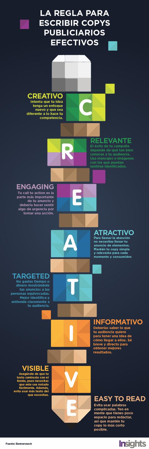 8 claves para crear un copy efectivo