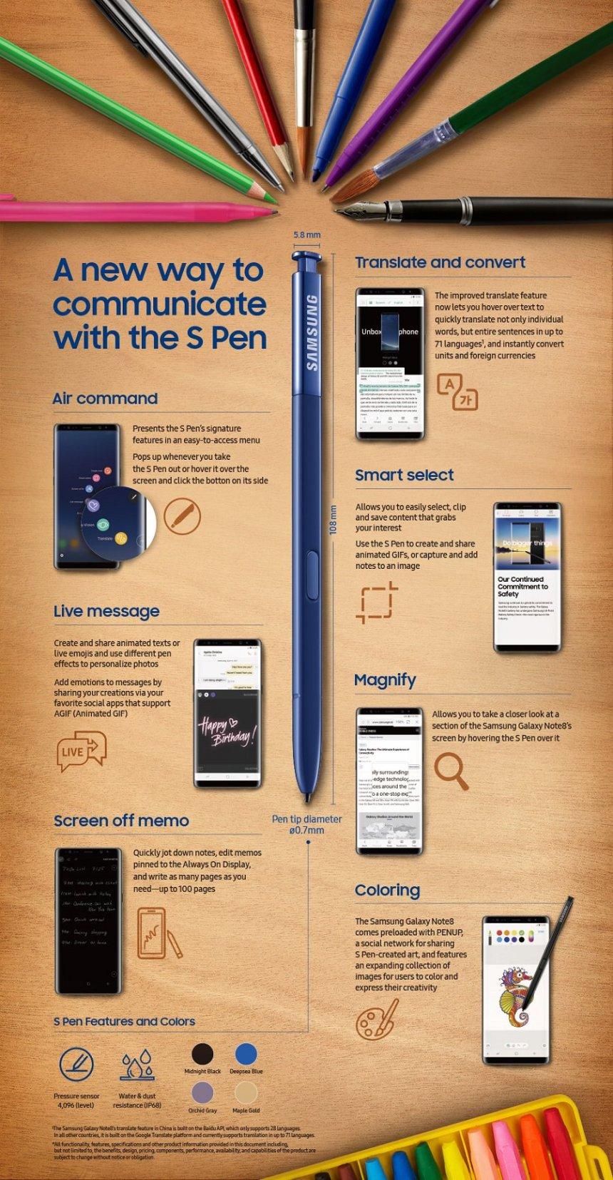 Cómo es el S Pen del Samsung Galaxy Note 8