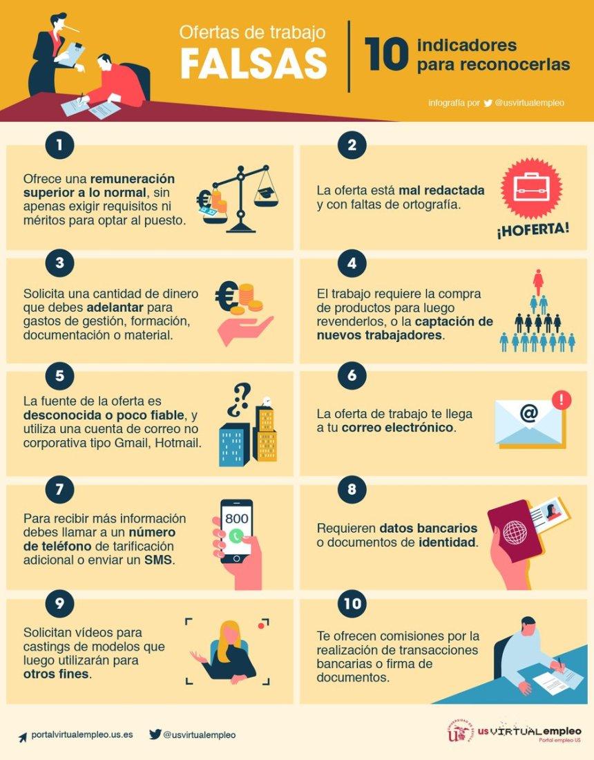 Ofertas de trabajo falsas: 10 indicadores para reconocerlas