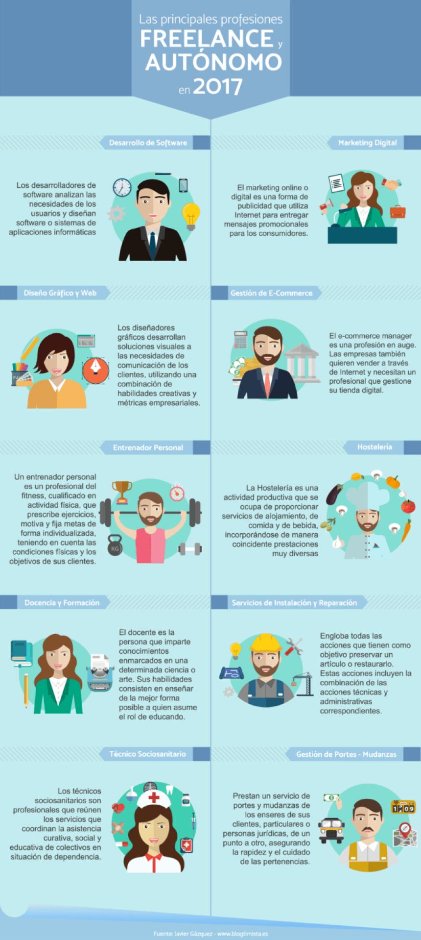 Principales profesiones freelance y autónomo