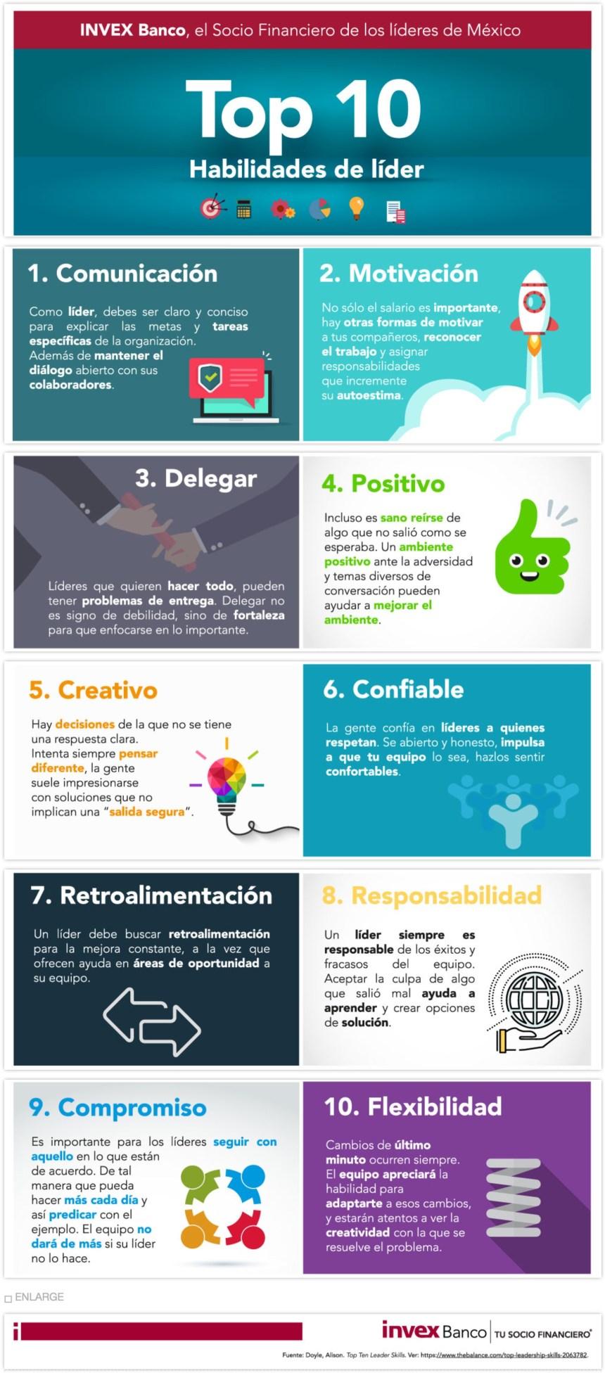 Top 10 habilidades del líder
