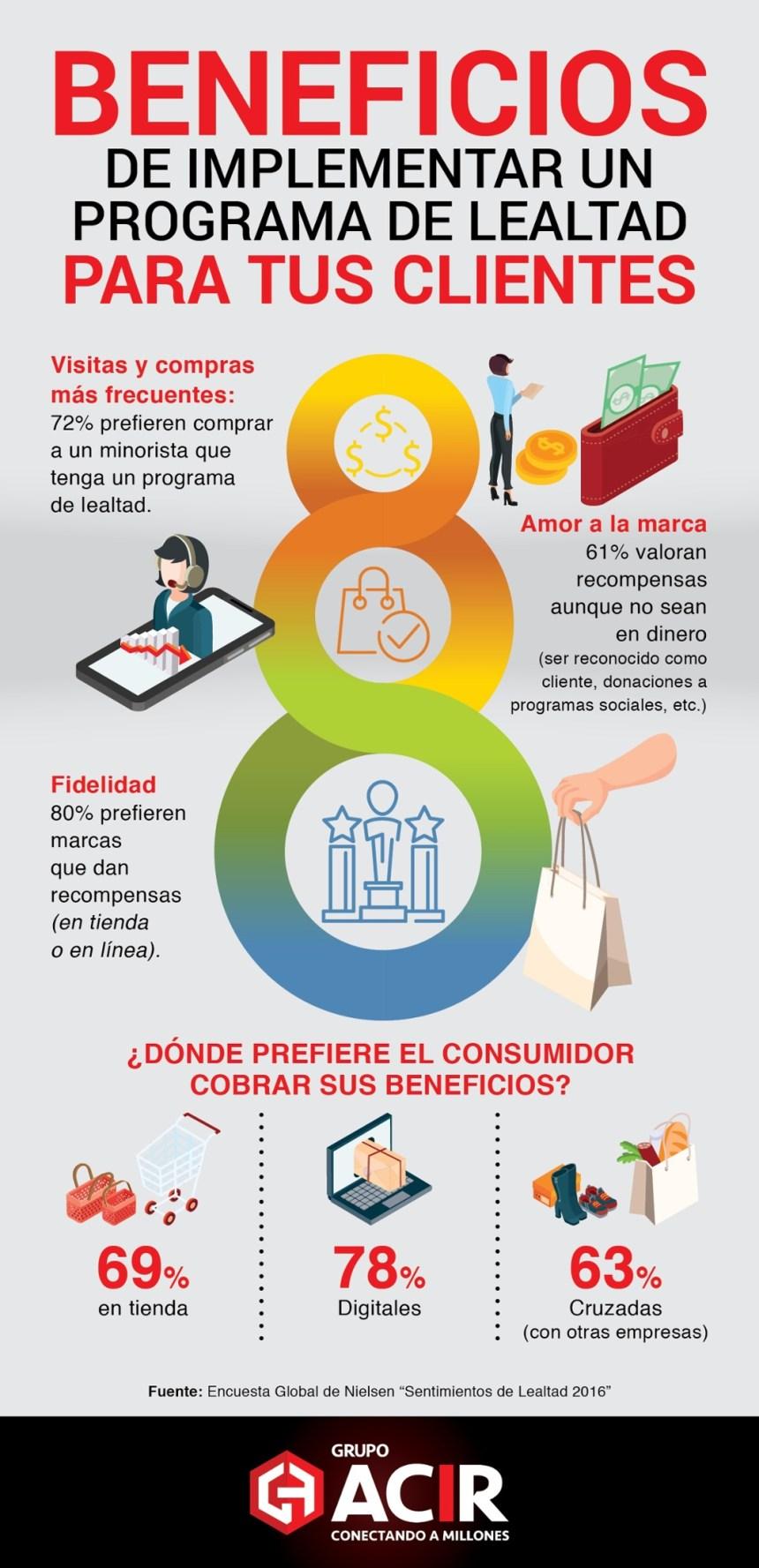 8 beneficios de implementar programas de fidelidad para tus clientes