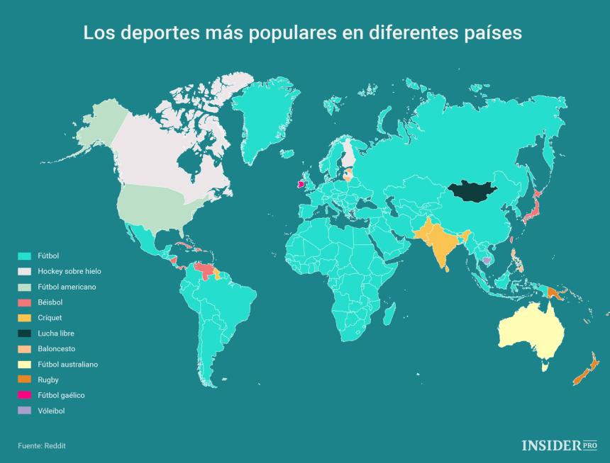 Los deportes más populares en diferentes países
