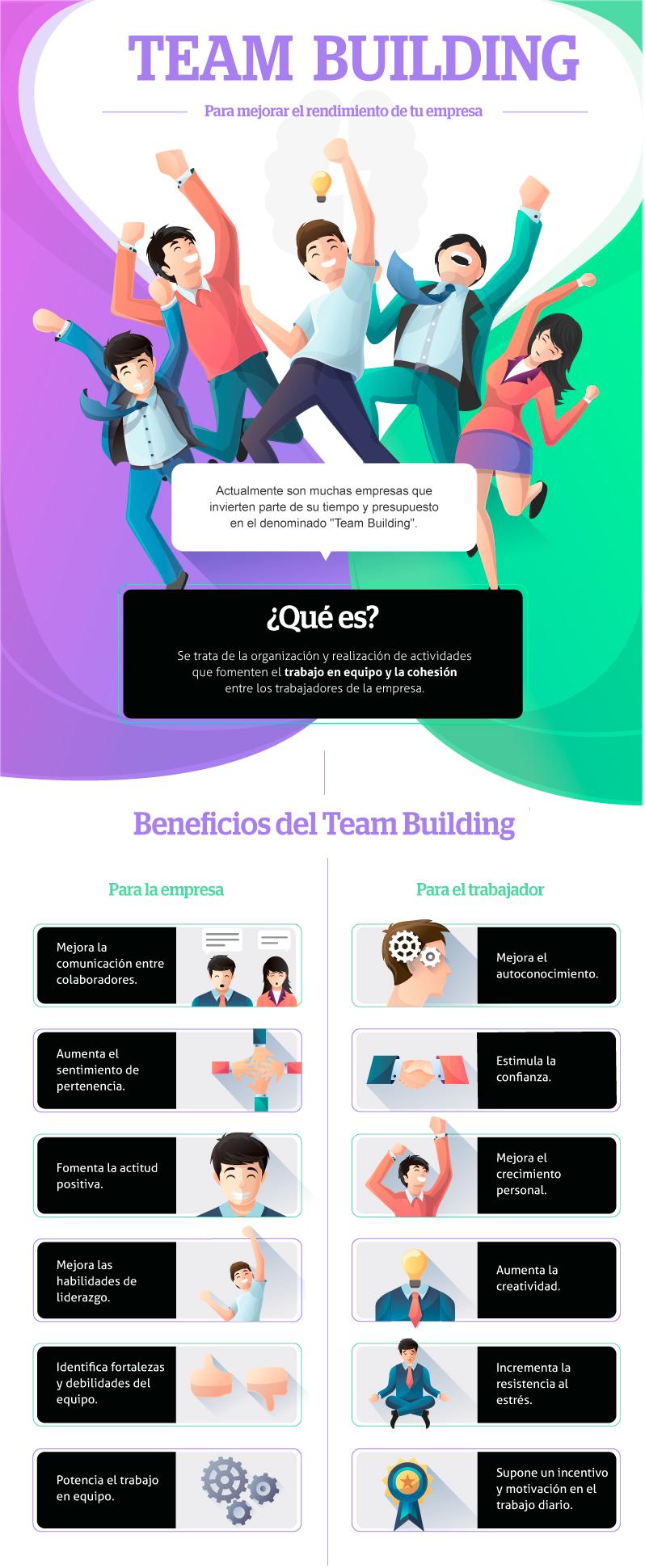 Team Building: para mejorar el rendimiento de tu empresa