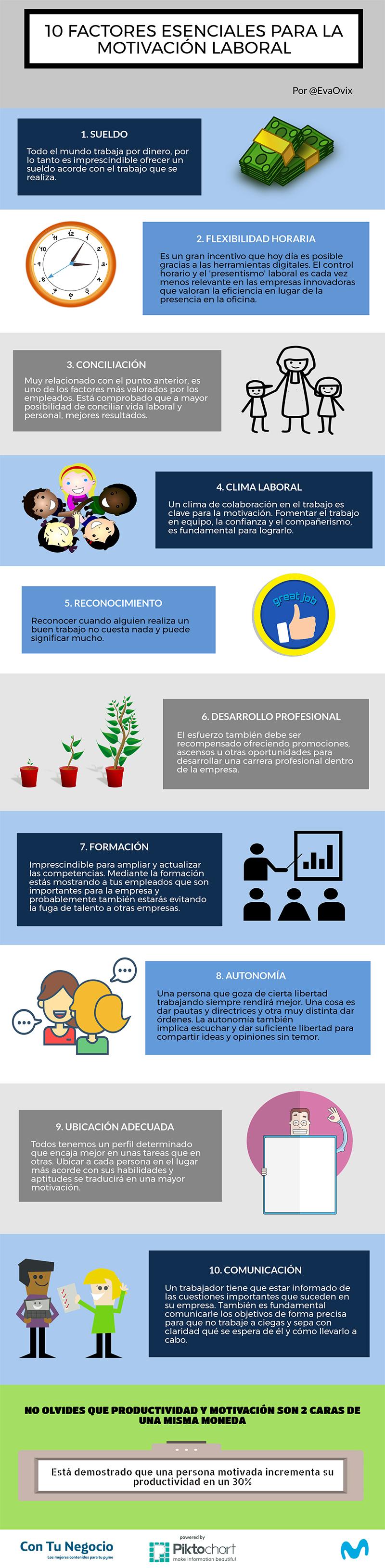 10 factores esenciales para la Motivación laboral