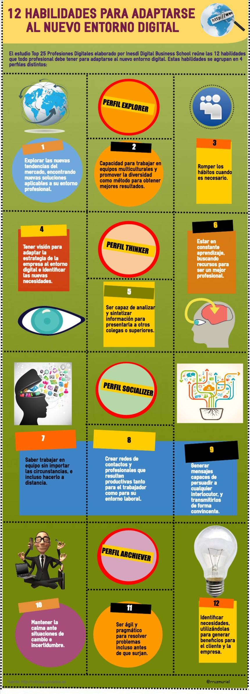 12 habilidades para adaptarse al entono digital