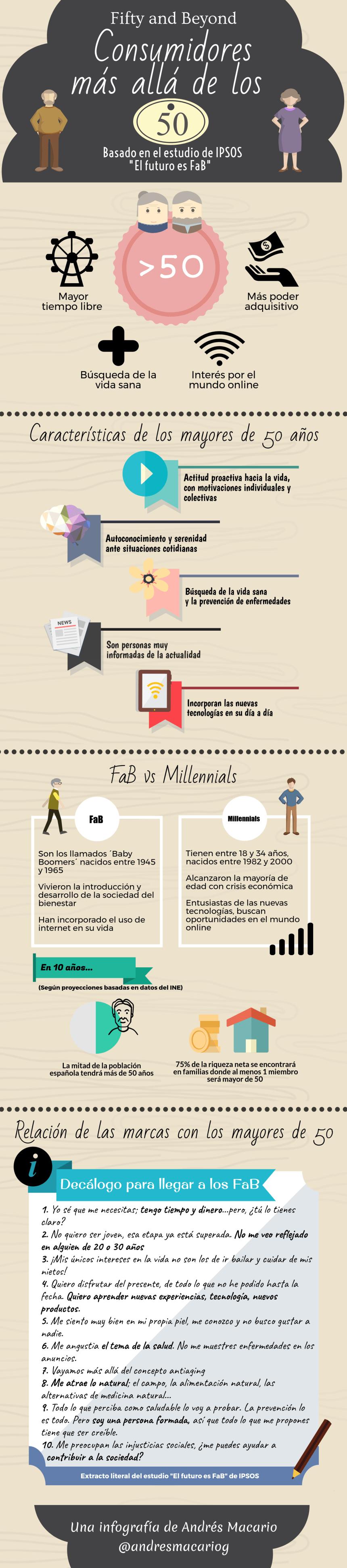Consumidores más allá de los 50 - Infografía Andrés Macario