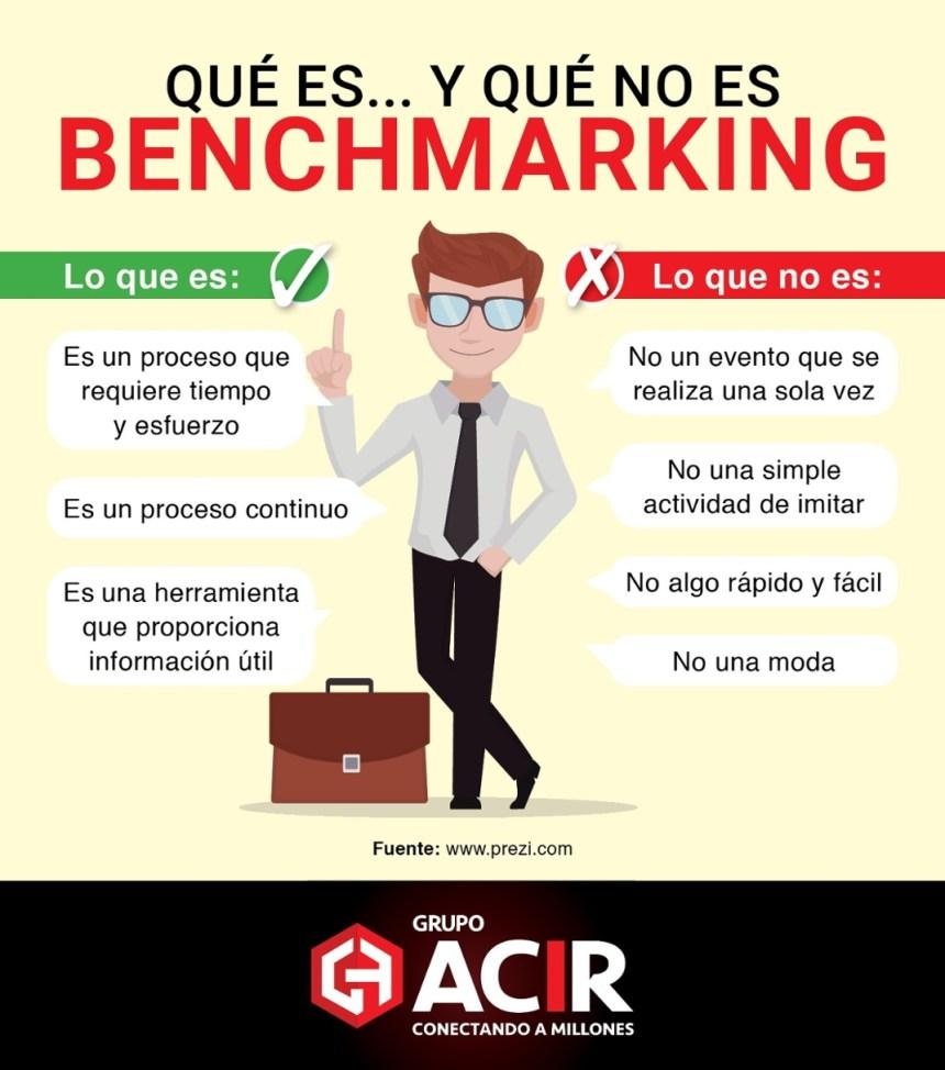 Qué es (y qué no) Benchmarking