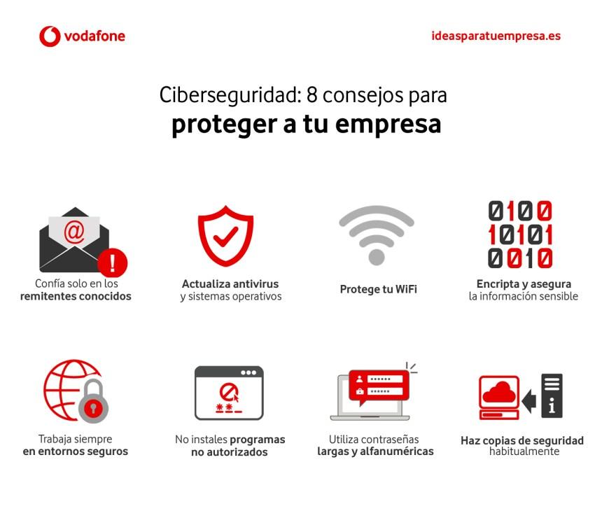 8 consejos de ciberseguridad para tu empresa