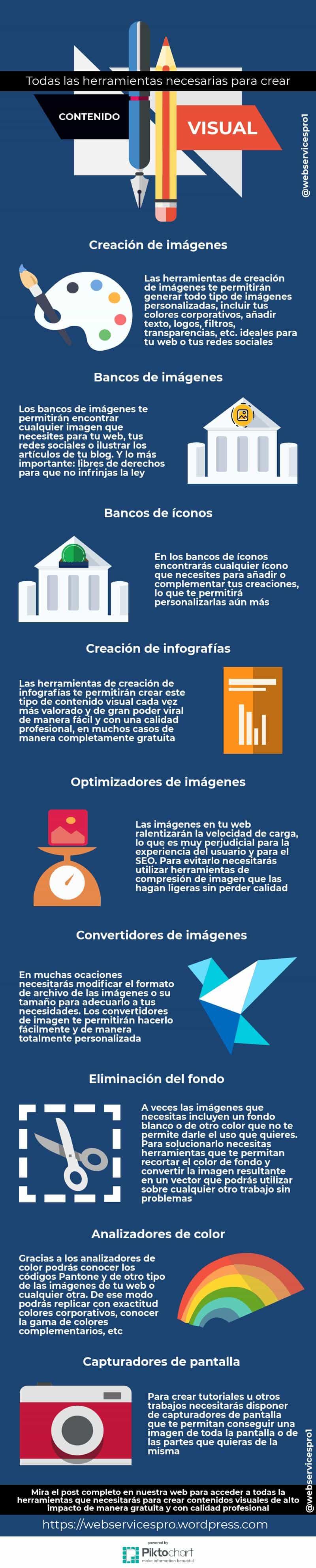 Tipos de Herramientas para crear contenido visual