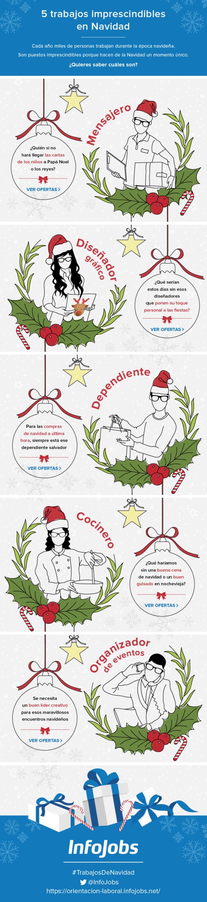5 trabajos imprescindibles en Navidad