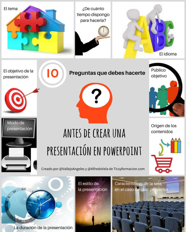 10 preguntas que debes hacerte antes de crear una presentación en PowerPoint