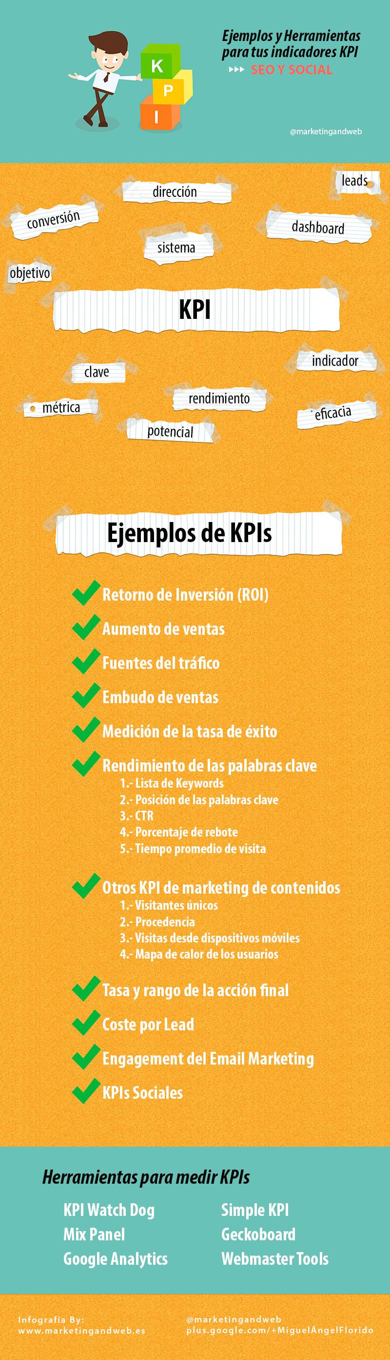Ejemplos y herramientas para tus indicadores KPI