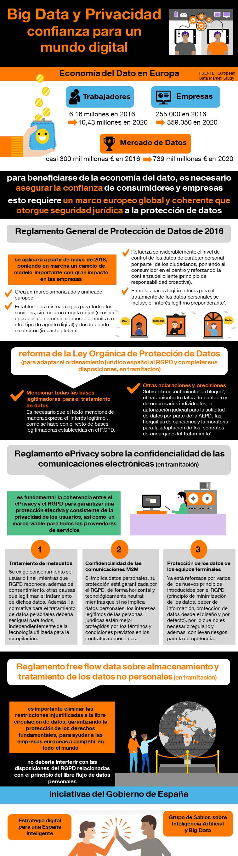 Big Data y privacidad