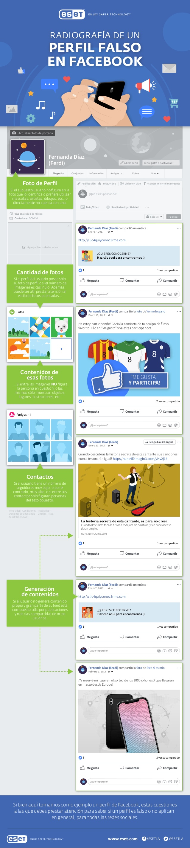 Radiografía de un perfil falso de Facebook