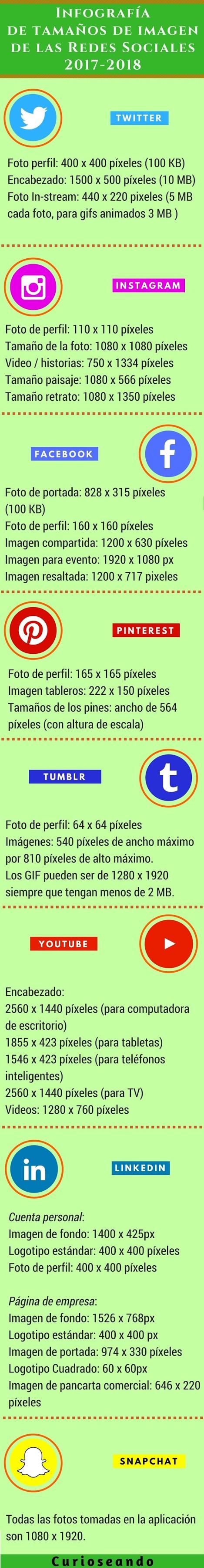 Tamaños de las imágenes para Redes Sociales