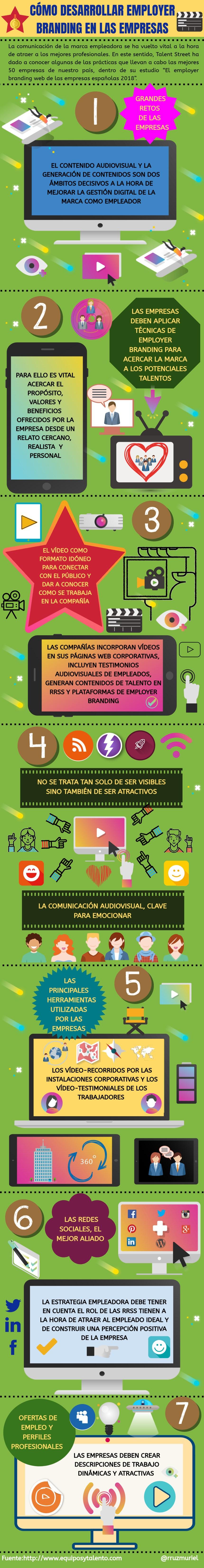 Cómo desarrollar employer branding en las empresas