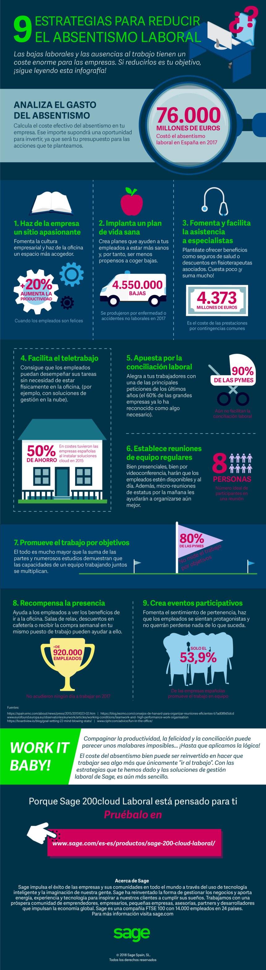 9 estrategias para reducir el absentismo laboral
