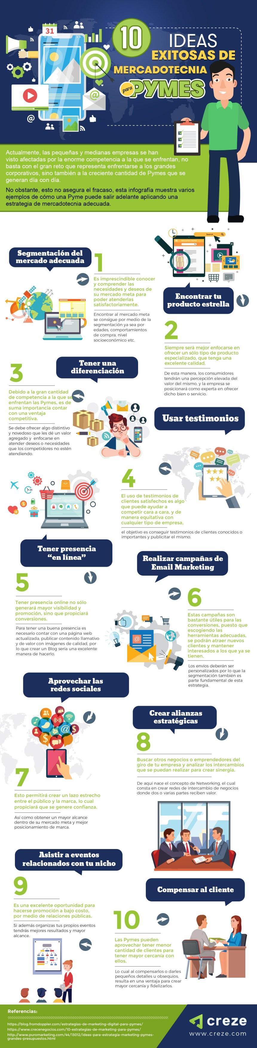 10 ideas de marketing exitosas para pymes